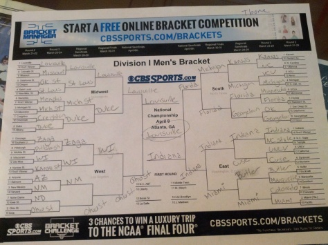 Probably not a winning bracket