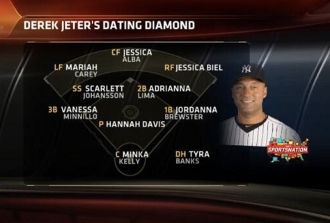 Derek-Jeter-Dating-Diamond