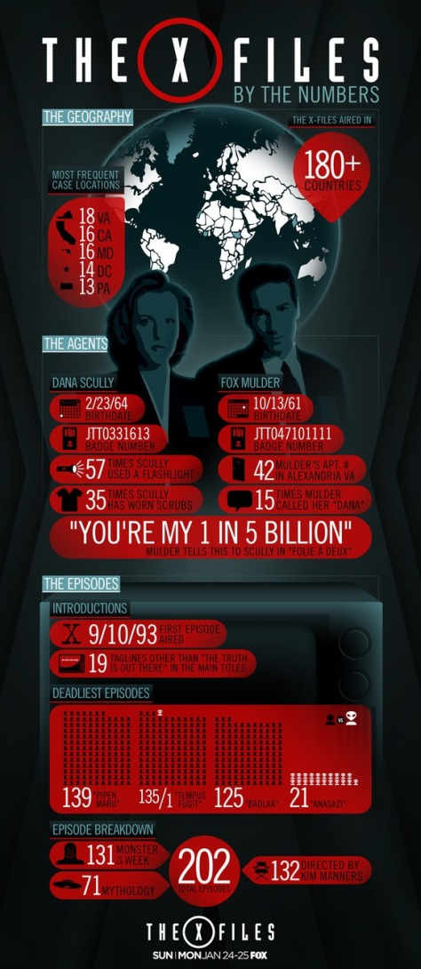 x-files-by-numbers-infographic-v5